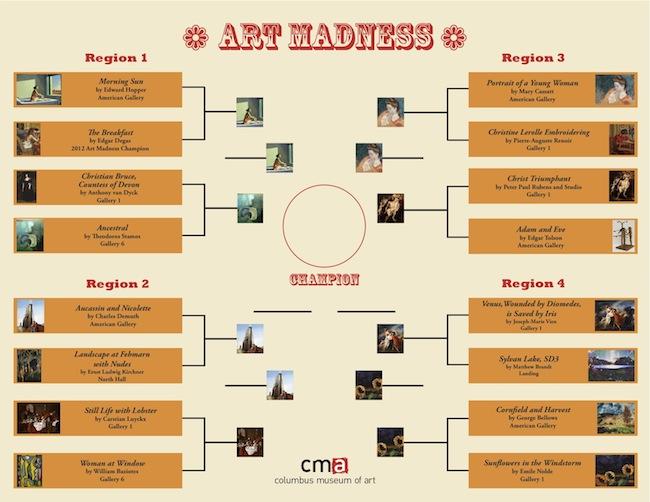 Art Madness 2013 Final Four
