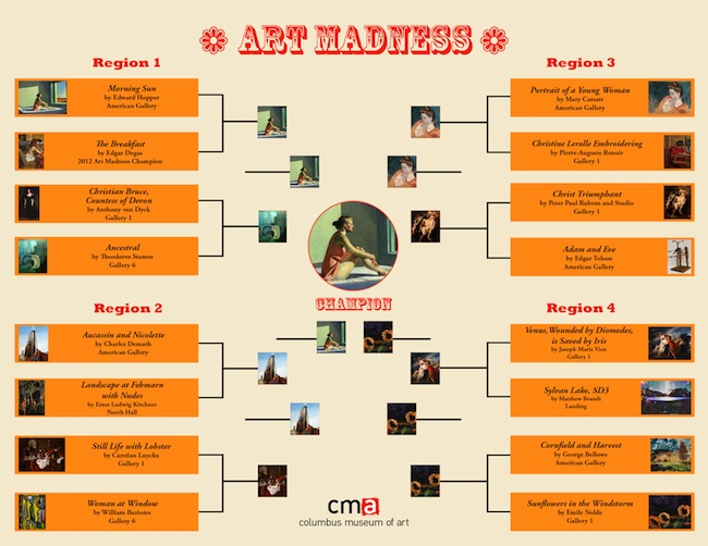 Art Madness 2013 Champion
